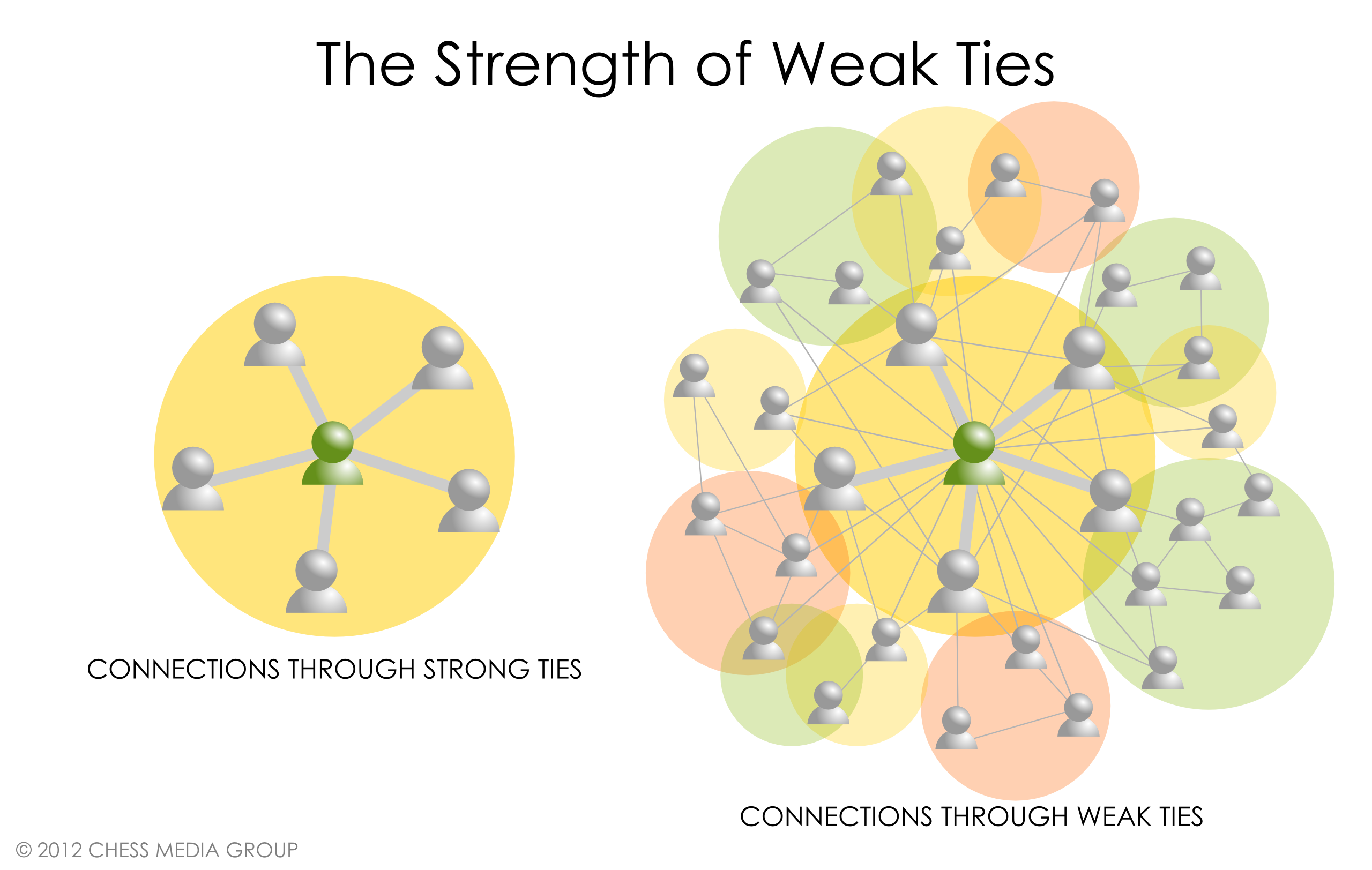 strengthofweakties-hires-2